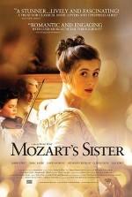 A Irmã de Mozart